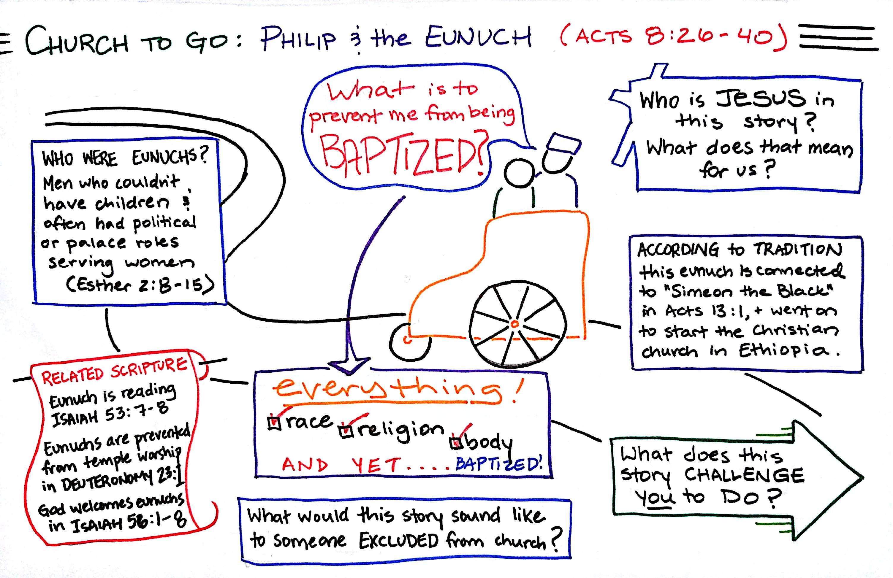ChurchToGo Acts 826-40