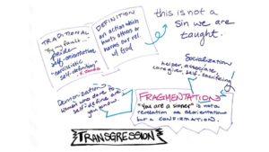 NSP Sin & Justice in Women's Experience Slide 2
