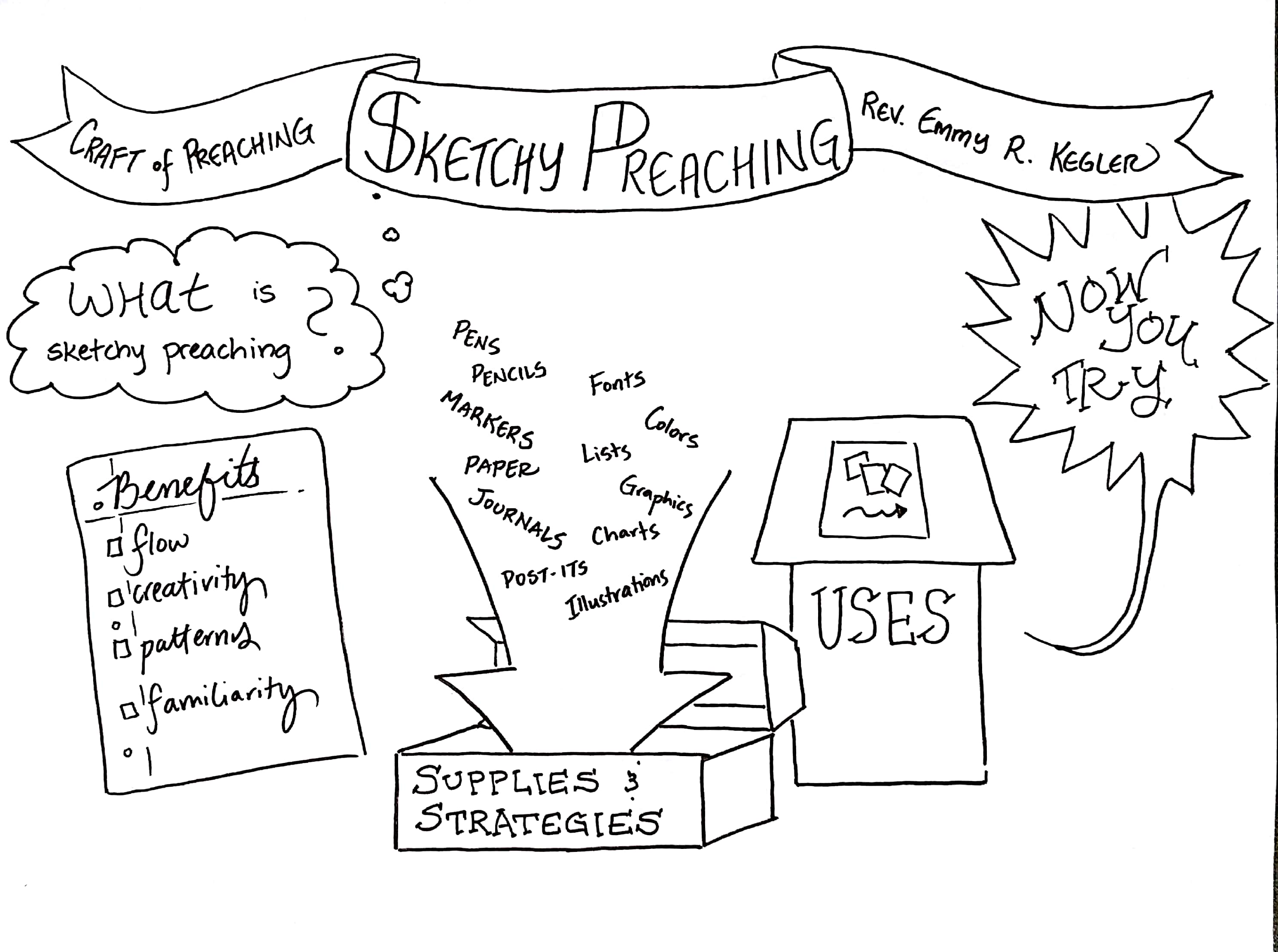 Sketchy Preaching Craft Of Preaching Workshop Emmy Kegler